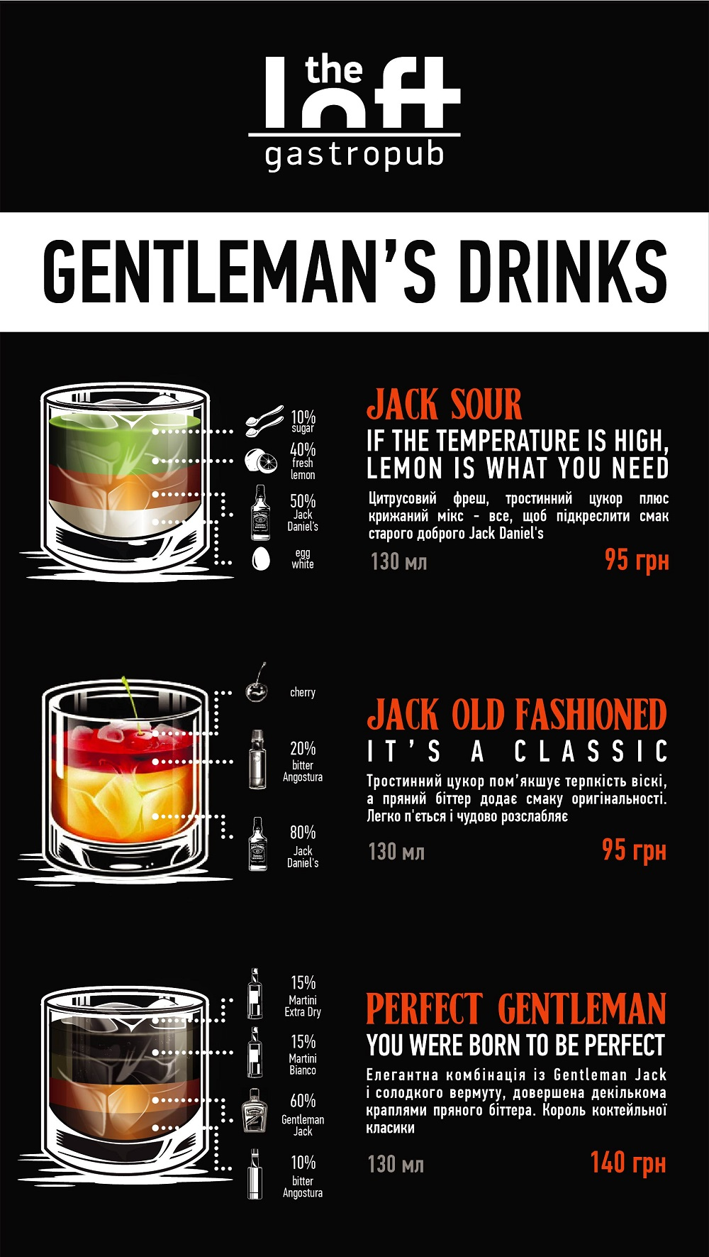Gentlemans drinks!